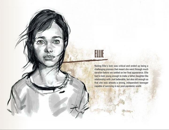 Ellie The last of us Collector