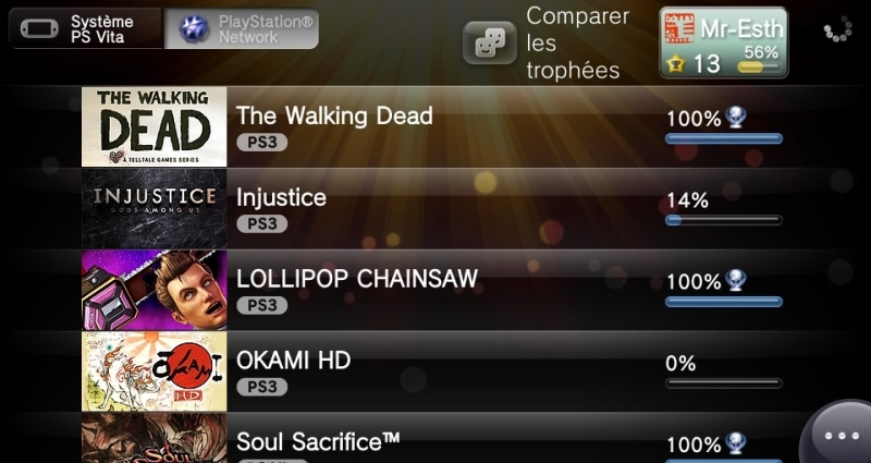 Trophies The Walking Dead Telltale