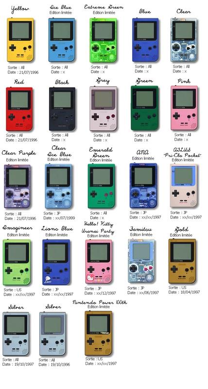 Game Boy Pocket Limited