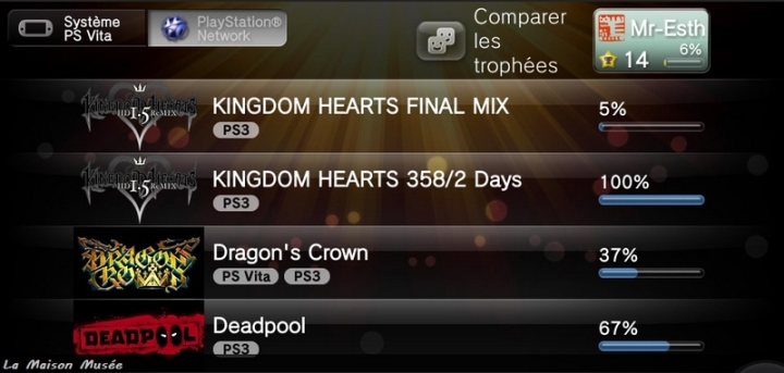 100 % ... Uniquement pour 358/2 Days à ce jour ! Il ne faut pas désespérer pour Kingdom Hearts 1 ... Soyez patients!