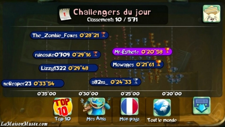 Coupe Platine PSVita Possible