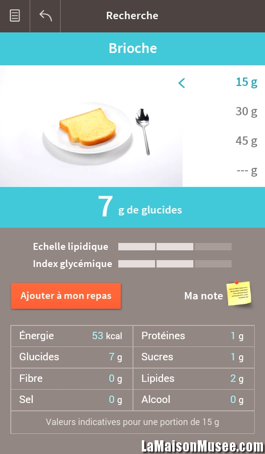 Glucides brioche industrielle