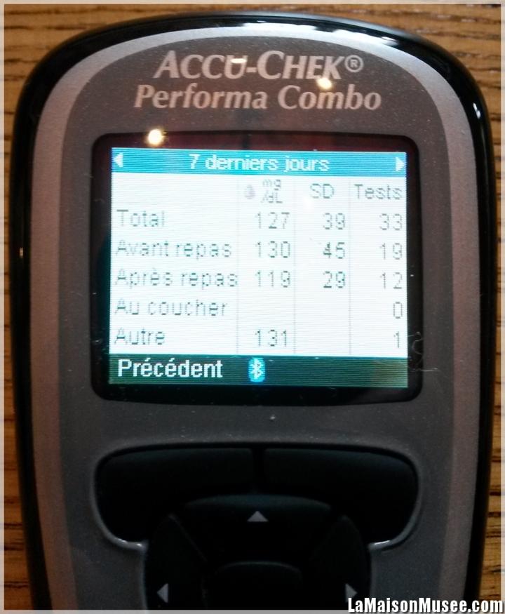 Glycemie ITF Patient Diabetique