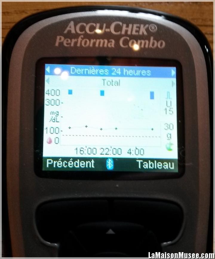 Avis Insulino Therapie Fonctionnelle